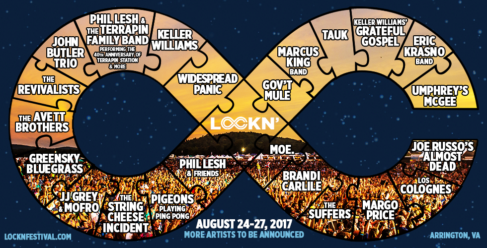 LOCKN' 2017 Pricing Information