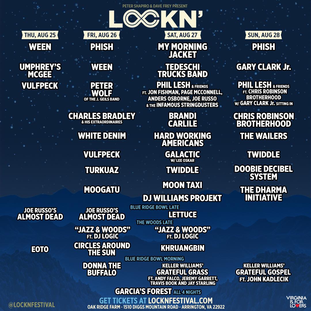 Lockn festival lineup